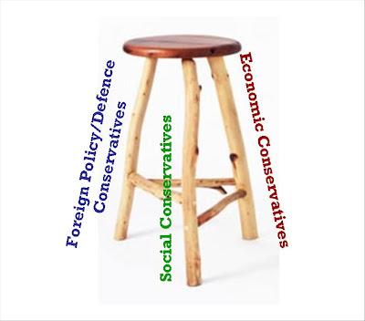 3-legged-stool
